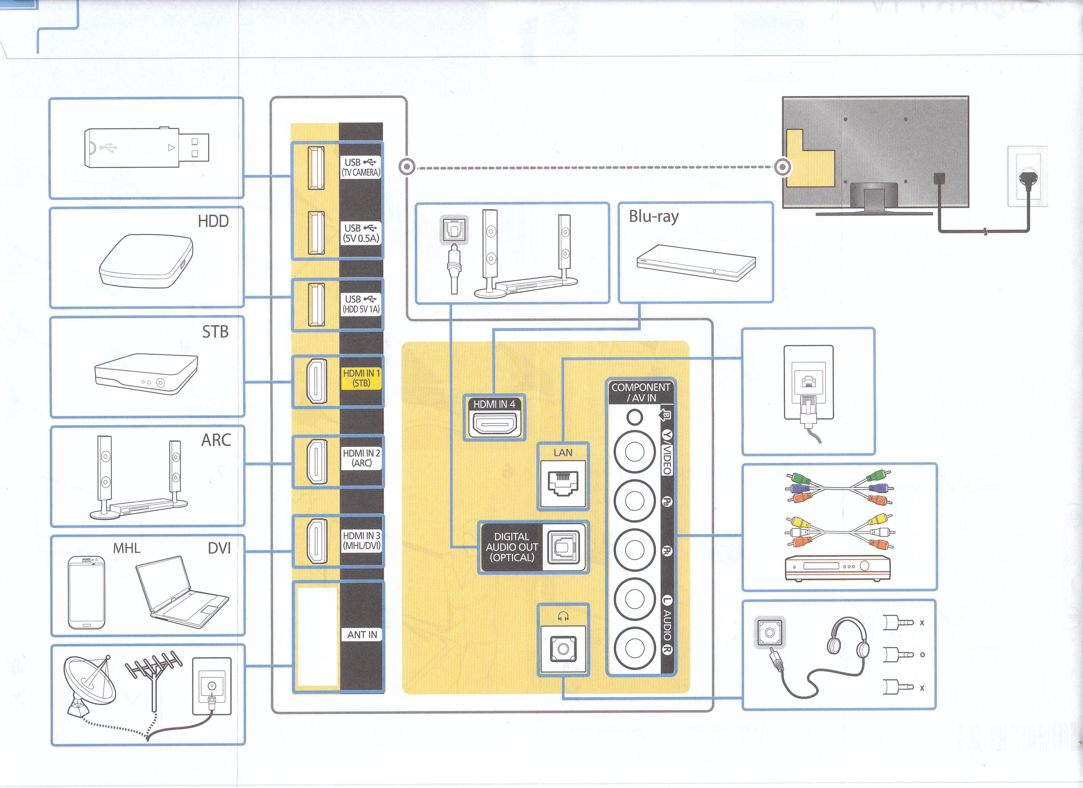 [TV-Samsung-UE32J6272_konektory-pripojenie.jpg]
