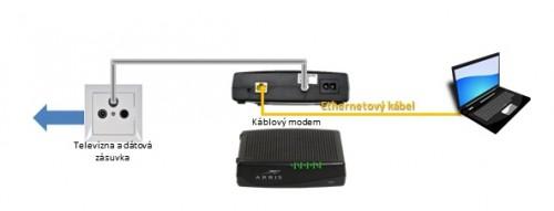 [kablovy-modem.jpg]